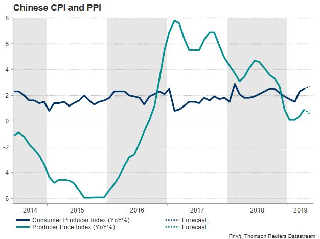 中国三季度GDP同比增速创纪录最低