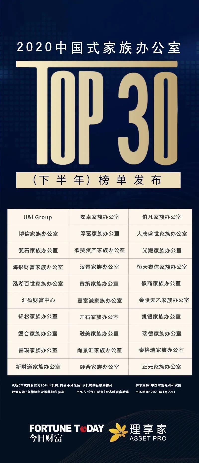 "U&I Group荣膺""2020中国式家族办公室TOP30"""