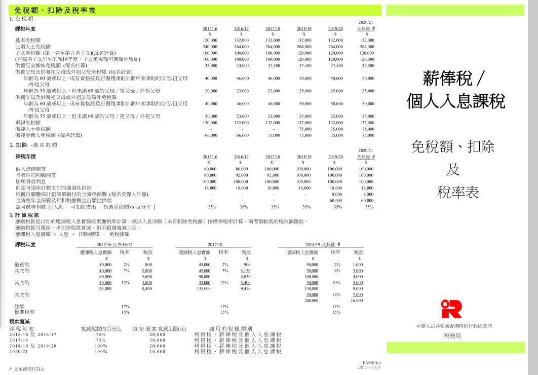 香港税务实务三 -- 薪俸税